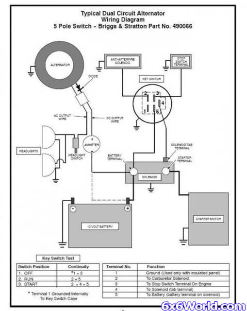 Wiring       Diagram     Amphibious ATV Pictures