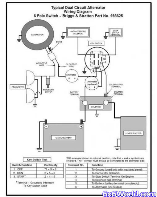 briggs and stratton 6 terminal ignition switch diagram - free wiring diagram  free wiring diagram
