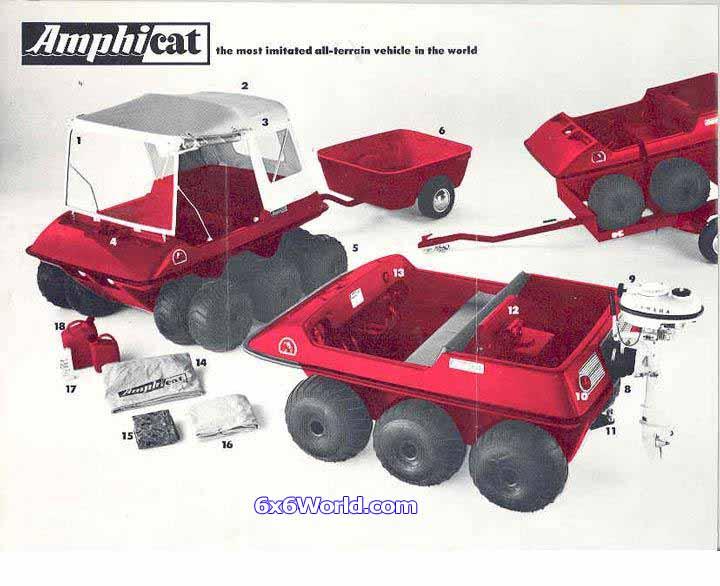 Hustler 6x6 with red kohler engine