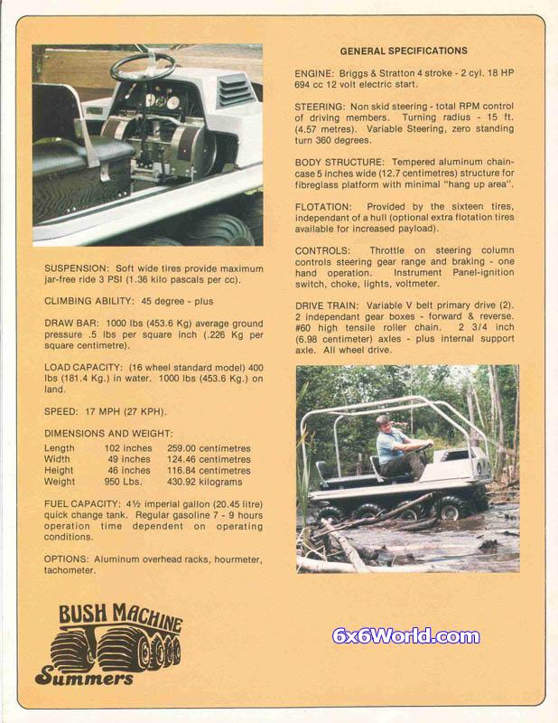 1979 Hustler 950