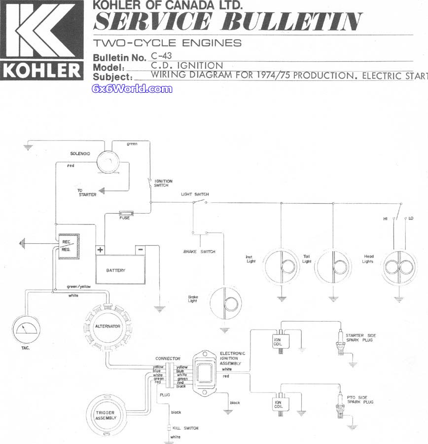 kohler engine schematics  | 6x6world.com
